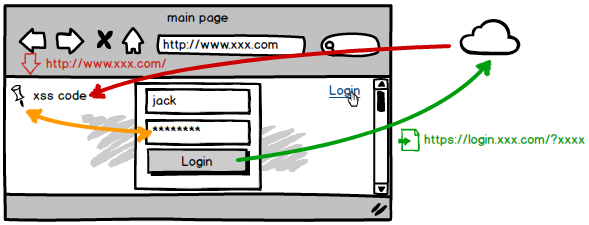 modern-login-inject